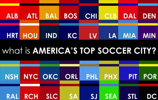 soccer cities