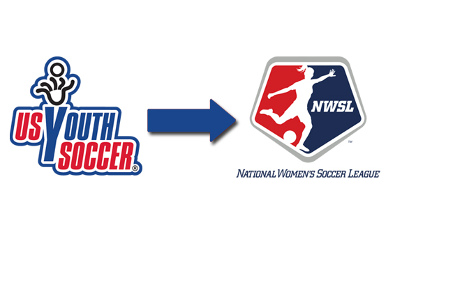 NWSL rosters filled with US Youth Soccer alums
