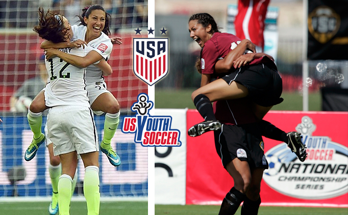USA Olympic roster full of US Youth Soccer ties