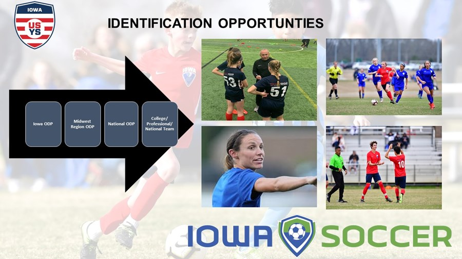 Iowa ODP 2020-2021 - id opportunities
