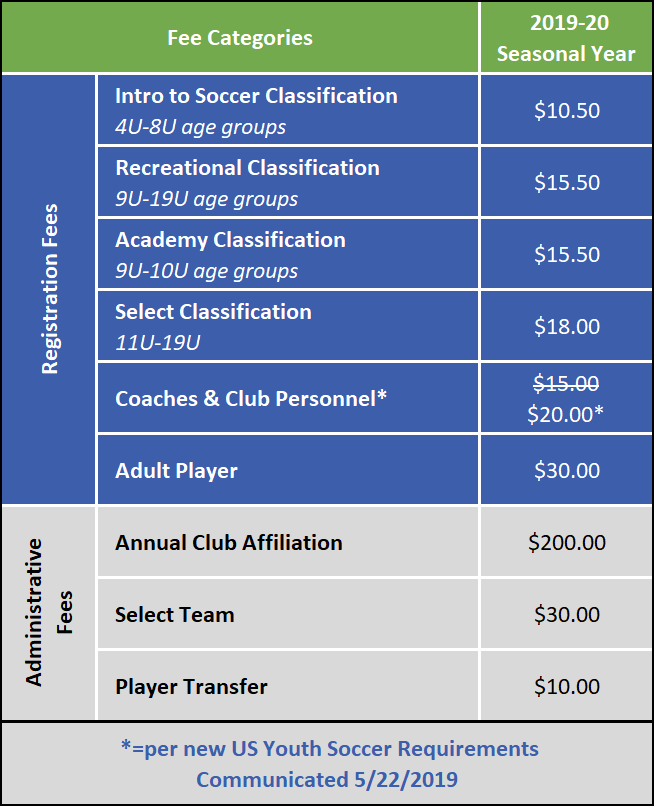 img-member-fee-table