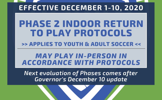 Indoor Return to Play Phase 2 - Dec. 1-10