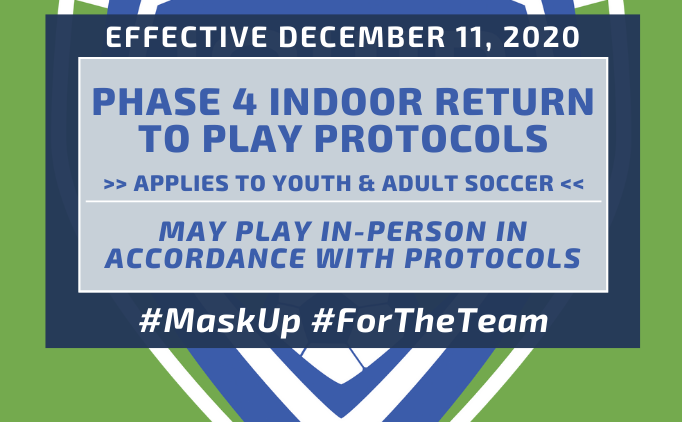 Indoor Return to Play Phase 4 - Effective Dec. 11