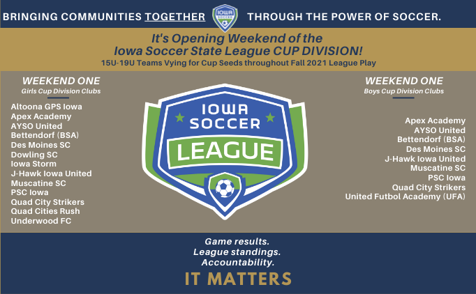 It's here: the new CUP DIVISION of the Iowa...