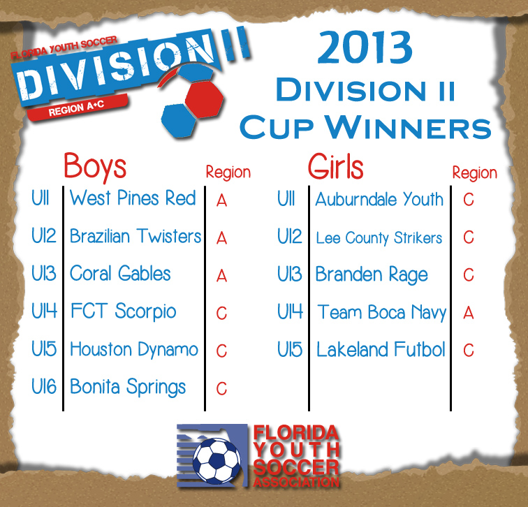 Division II Cup Winners 1