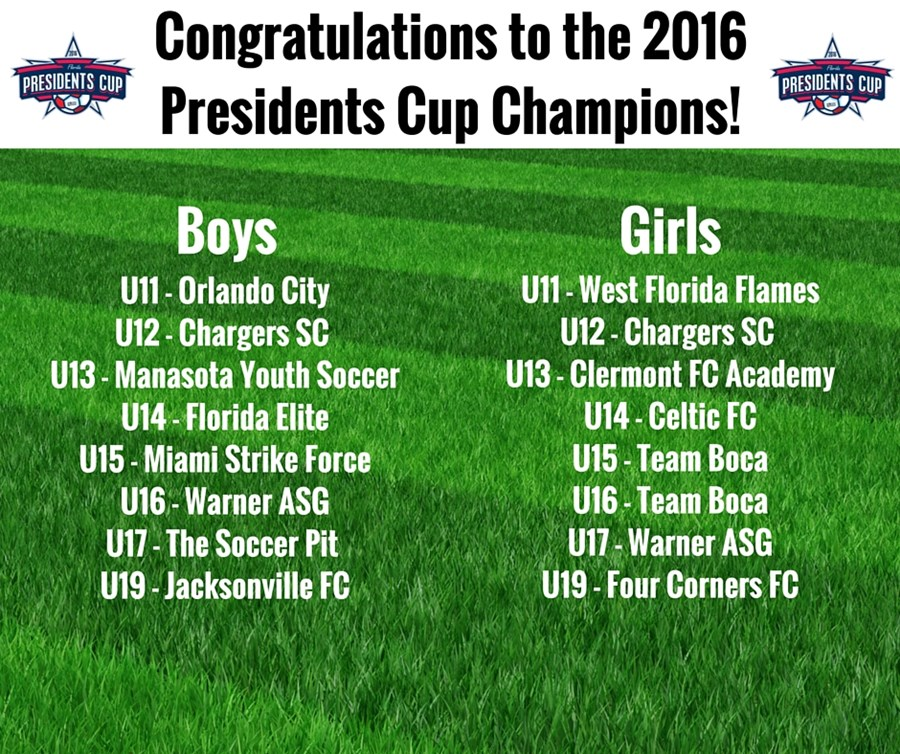 Congratulations to the 2016 Presidents Cup Champions! (7)