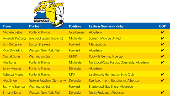 ENYYSA_players_in_womens_pro_soccer-2014_for_Web