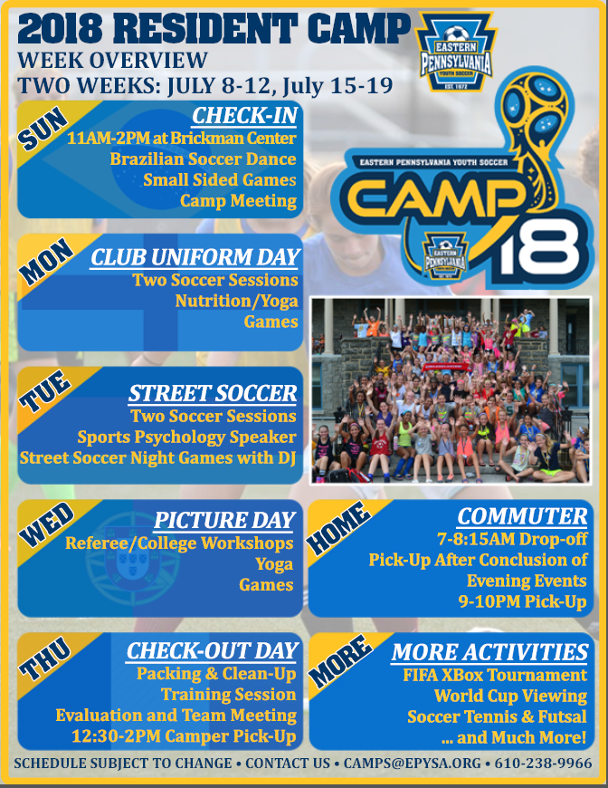 Camp Week Overview