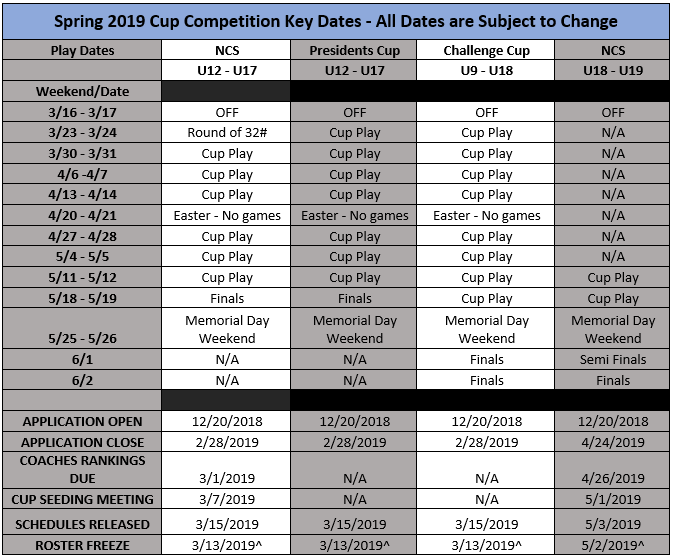 Important Cup Dates 2019 - 12-14
