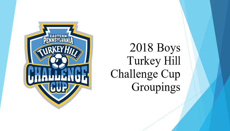 2018 Turkey Hill Challenge Cup Boys Groups