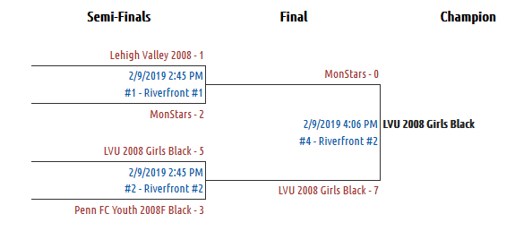 U11 Girls Elite Bracket