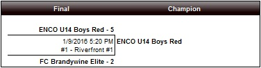 U14 Boys Challenge Blue bracket