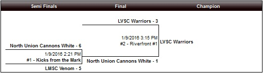 U14 Boys Challenge White bracket