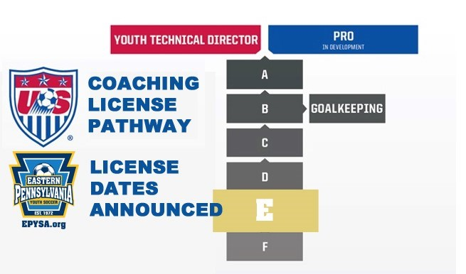 E License Courses Announced