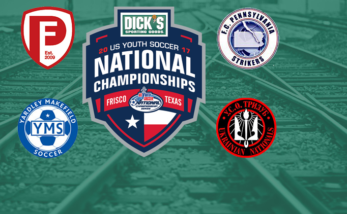 US Youth Soccer National Championships: Team...
