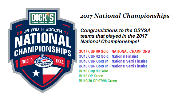 National Championships Best 11 Teams
