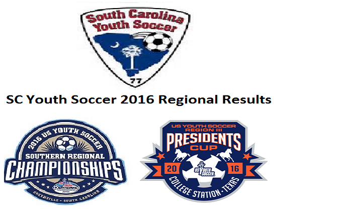 2015/16 SC Youth Soccer Regional Event Review