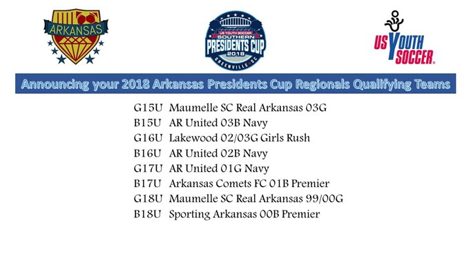 Fall Qualifiers for Presidents Cup Regionals