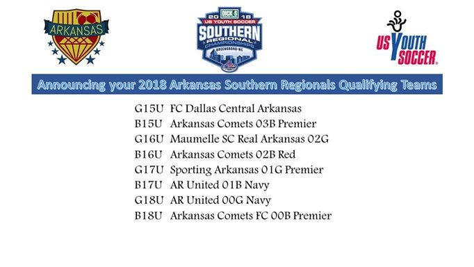 Fall Qualifiers for NCS Southern Regionals