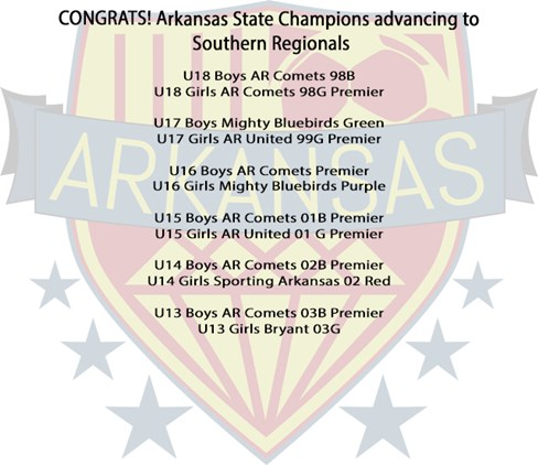 Arkansas teams advance to Southern Regionals