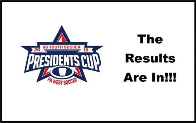 Presidents Cup Results