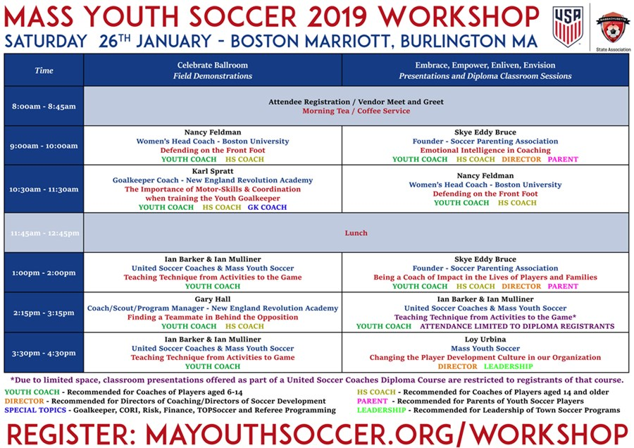 Workshop Schedule 2019