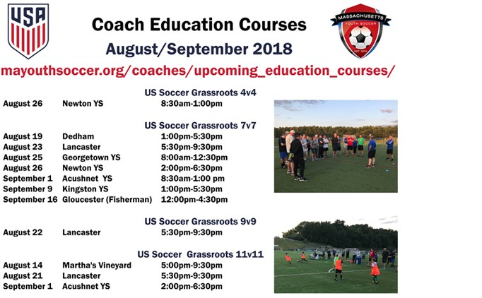 US Soccer Grassroots Education Courses