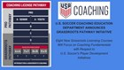 U.S. SOCCER COACHING EDUCATION DEPARTMENT ANNOUNCES  GRASSROOTS PATHWAY...