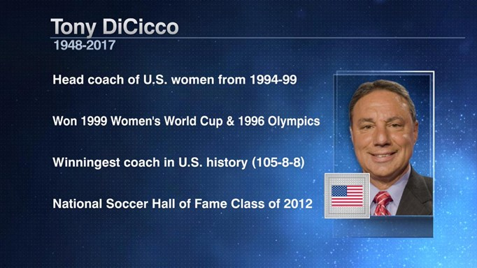 Soccer legend Tony DiCicco passes away