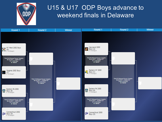 ODP teams advance to weekend Finals