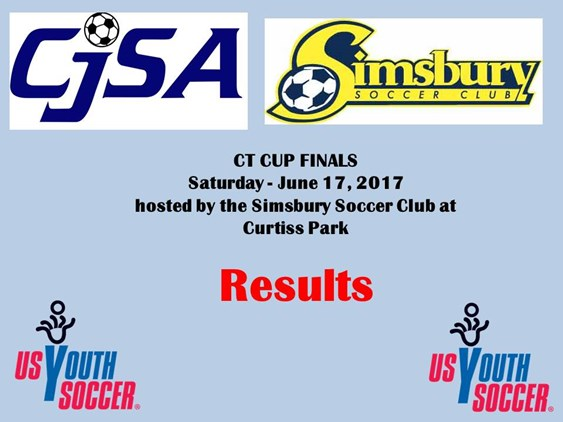 CT Cup Results