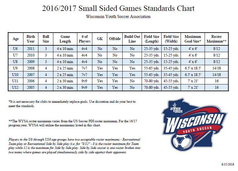 Policies | Wisconsin Youth Soccer Association