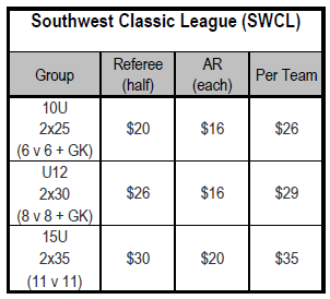 SWCL ref fees pic