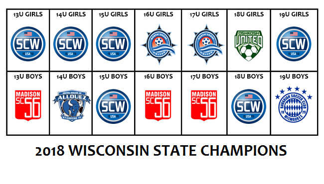 2018 Wisconsin State Champions