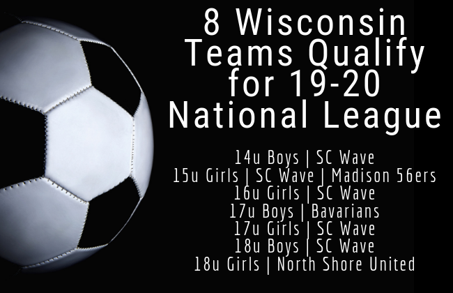 8 Wisconsin Teams Qualify for 19-20 National...