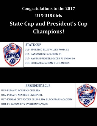 Congratulations to U15-U18 State &...