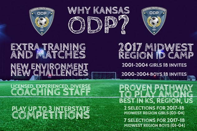 Learn more about 2018-2019 Kansas ODP