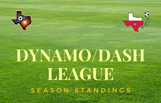 2019 DDL League - Standings Update