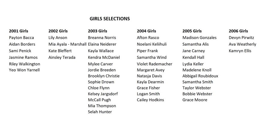 Girls selections