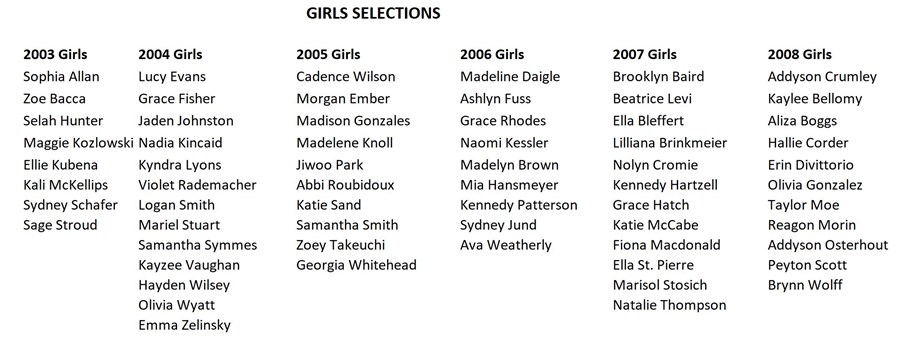 West Region Girls 2020 invites