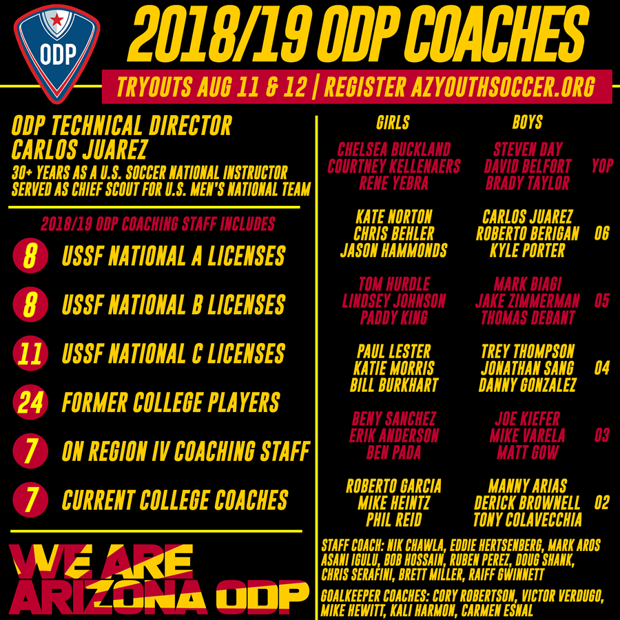 ODP-Coaches