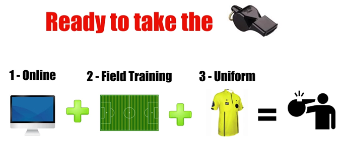 Become a Referee! It's easy as 1-2-3!