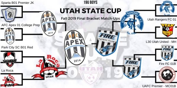 Copy of 2019 Fall Utah State Cup