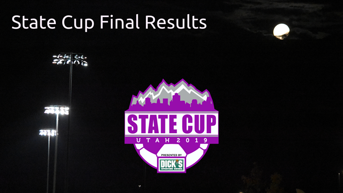 4 State Cup Champions Crowned